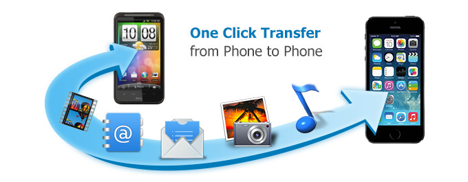 How to backup iPhone-Wondershare MobileTrans