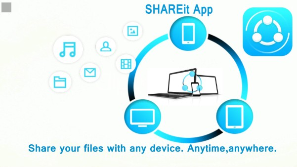send videos by shareit
