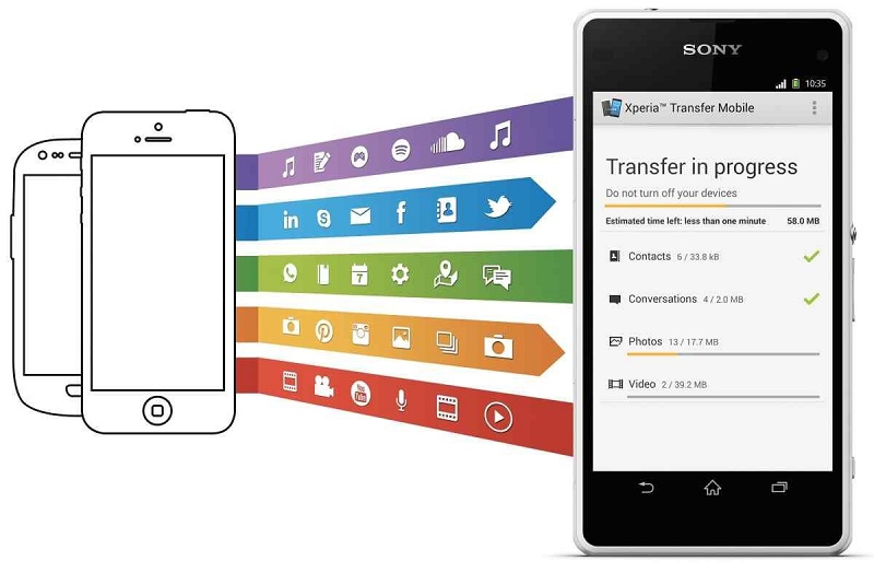Xperia transfer mobile not working 1