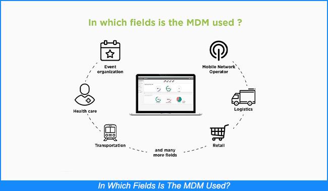 convenient MDM
