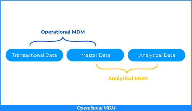 Operational MDM