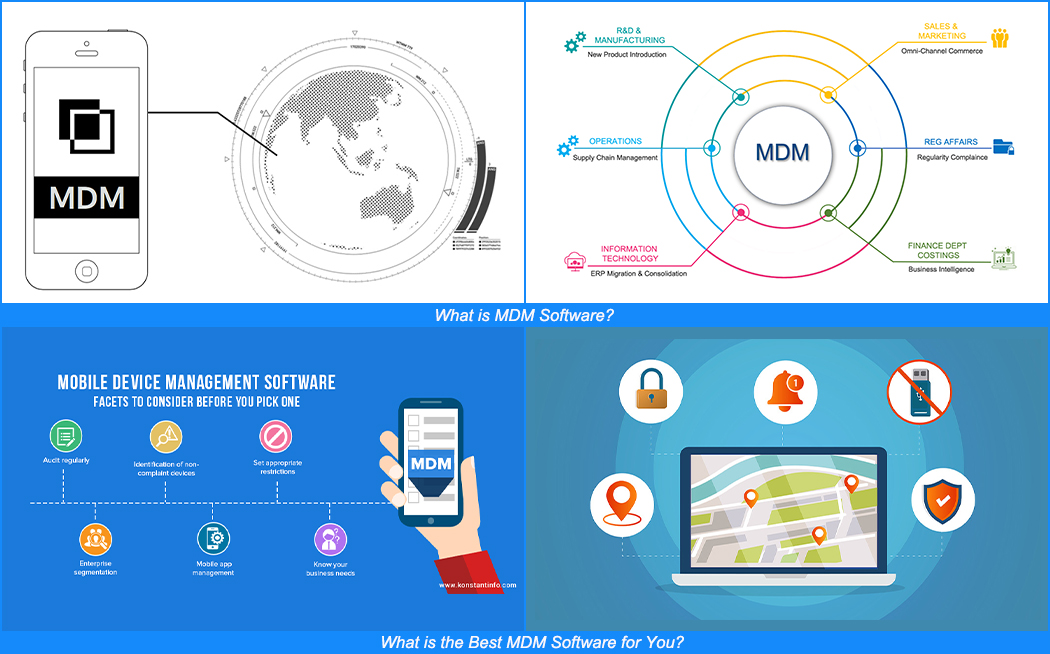 MDM Software