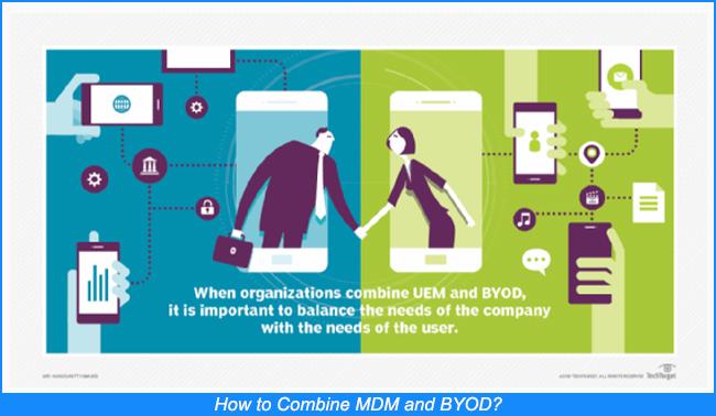 MDM and BYOD