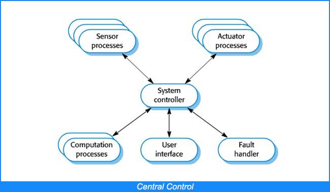 Control central