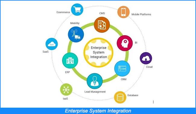 Integración de sistemas empresariales