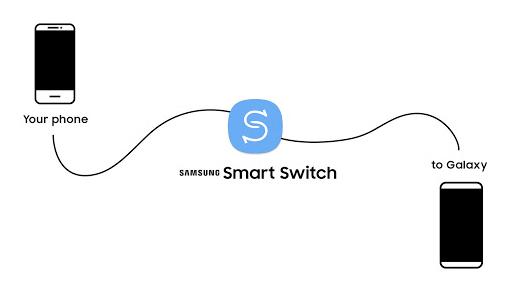 smart-switch-ios-to-android