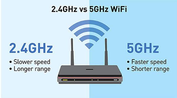 2g vs 5g wifi