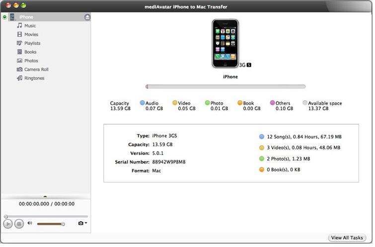 iPhone to Mac Transfer-Mediavatar iPhone Transfer