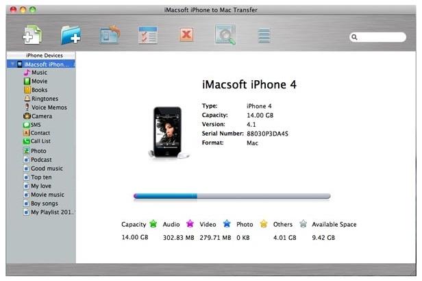 iPhone to Mac Transfer-iMacsoft iPhone to Mac Transfer