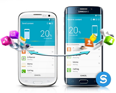 Samsungs auf dem Samsung Galaxy S8 sichern