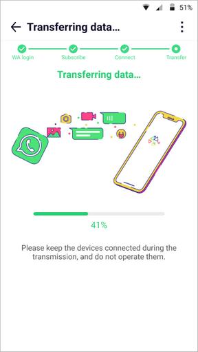 Data-start-transfer-pic20