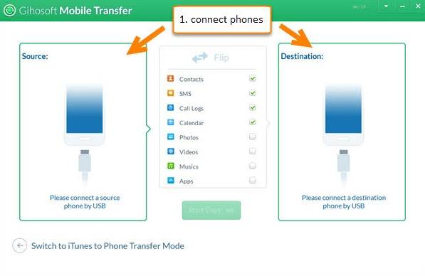 Transfer data between iOS and Android-transfer data between iOS and Android devices - Gihosoft